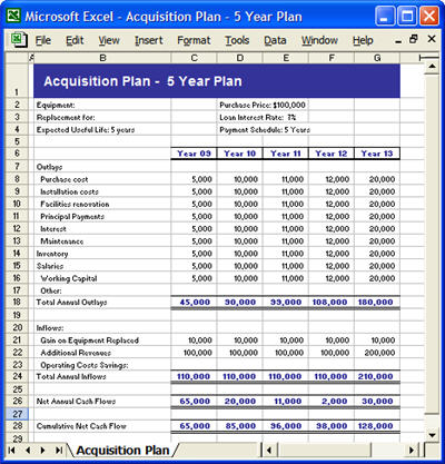 Acquisition Plan Excel Template: 5 Year Plan Spreadsheet