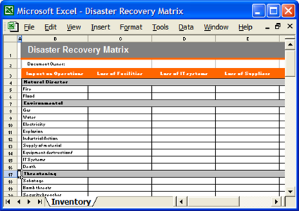 Disaster Recovery Risk Assessment Template Pictures to Pin on – Business Continuity Templates
