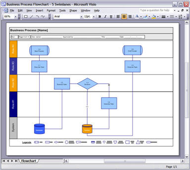 Visio how to make detailed business process flowcharts for Information mapping word template
