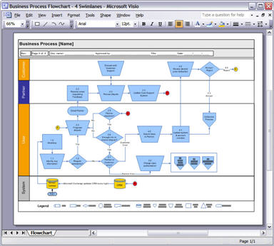 Business process design templates ms word excel visio business process template wajeb Images