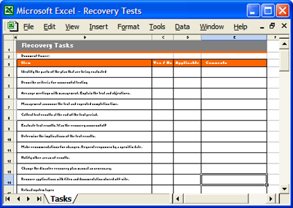 Disaster recovery templates software software templates for Disaster recovery testing template