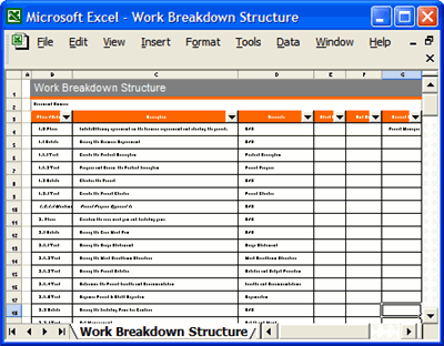 how to programme your projects templates forms checklists for ms