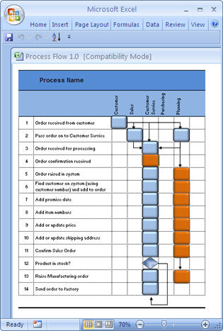 Business process design templates ms word excel visio other cheaphphosting Gallery